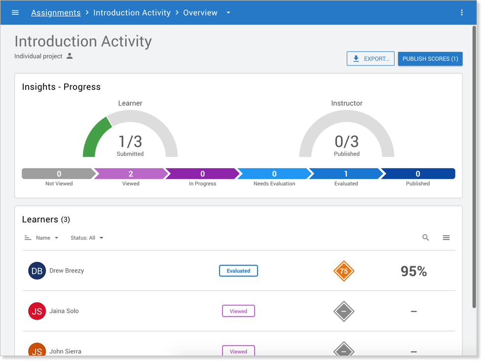 Activity-Overview-Dashboard.png